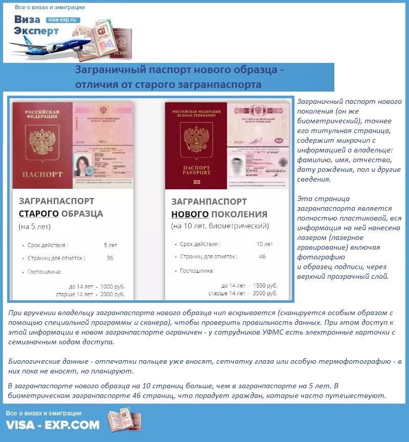 Заграничный паспорт нового образца - отличия от старого загранпаспорта