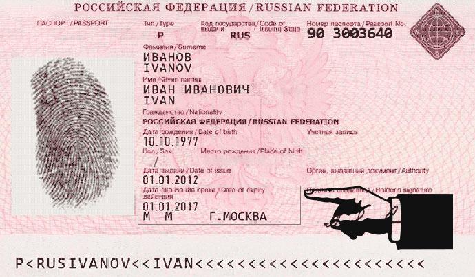 Дата окончания действия паспорта