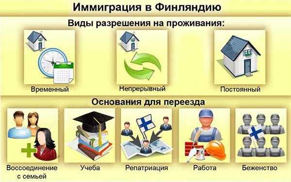 Изображение - Эмиграция в финляндию из россии Immigraciya-v-Finlyandiyu