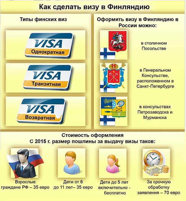 Изображение - Эмиграция в финляндию из россии Kak-sdelat-vizu-v-Finlyandiyu