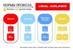Норма провоза багажа Уральских авиалиний