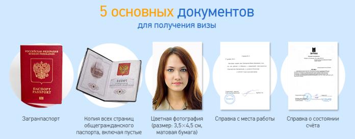 Основные документы для оформления визы
