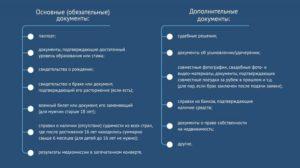 Перечень документов для грин карты