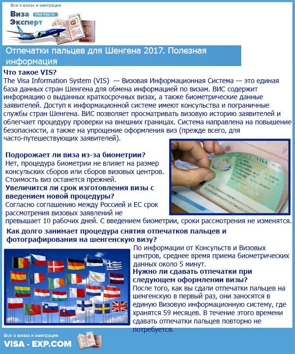 Где сдавать биометрические данные на визу в испанию