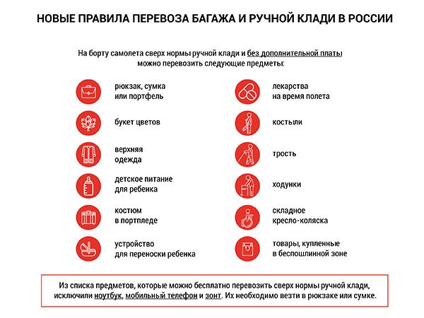 Правила перевоза багажа и ручной клади в России