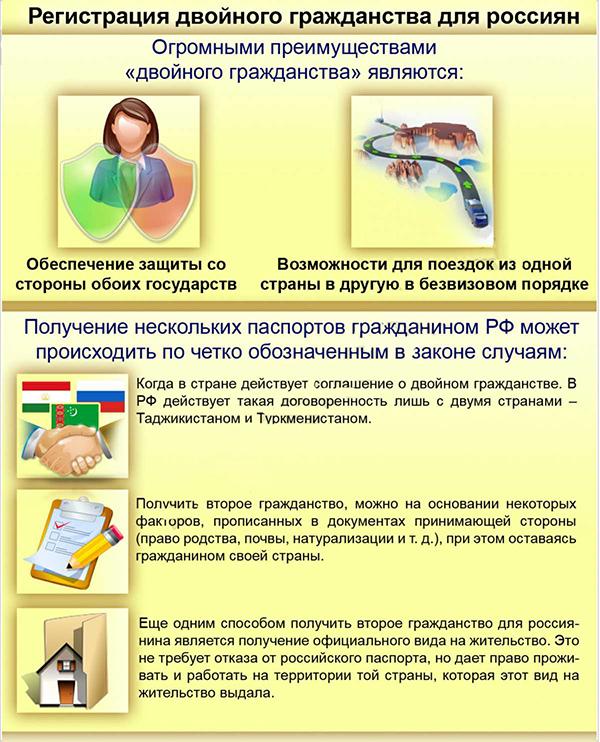 Преимущества двойного гражданства для россиян