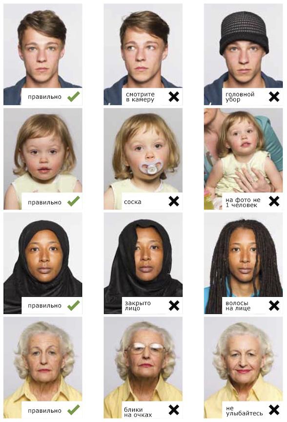 Примеры подходящих и неподходящих фотографий на визу