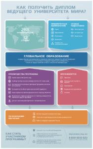 """Программа """"Глобальное образование"""""""