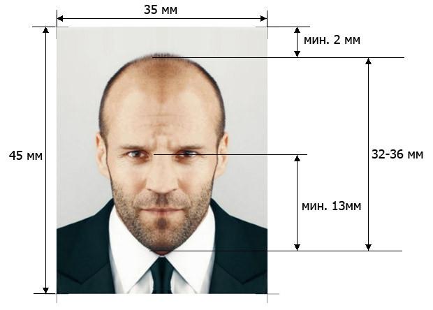 Размеры фотографии