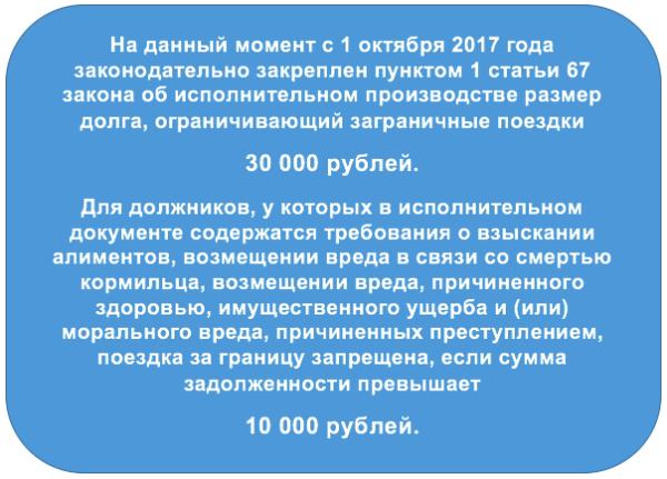 С каким долгом не выпускают за границу в 2017 году