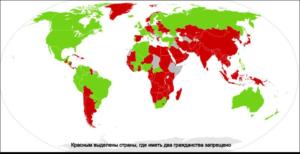 Страны, не признающие двойное гражданство