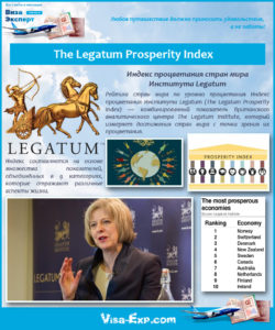 The Legatum Prosperity Index