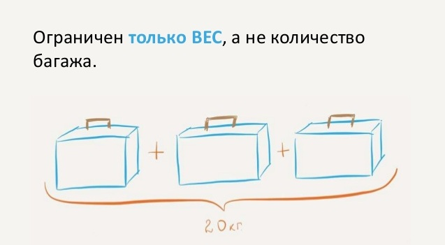 Весовая система перевозки багажа