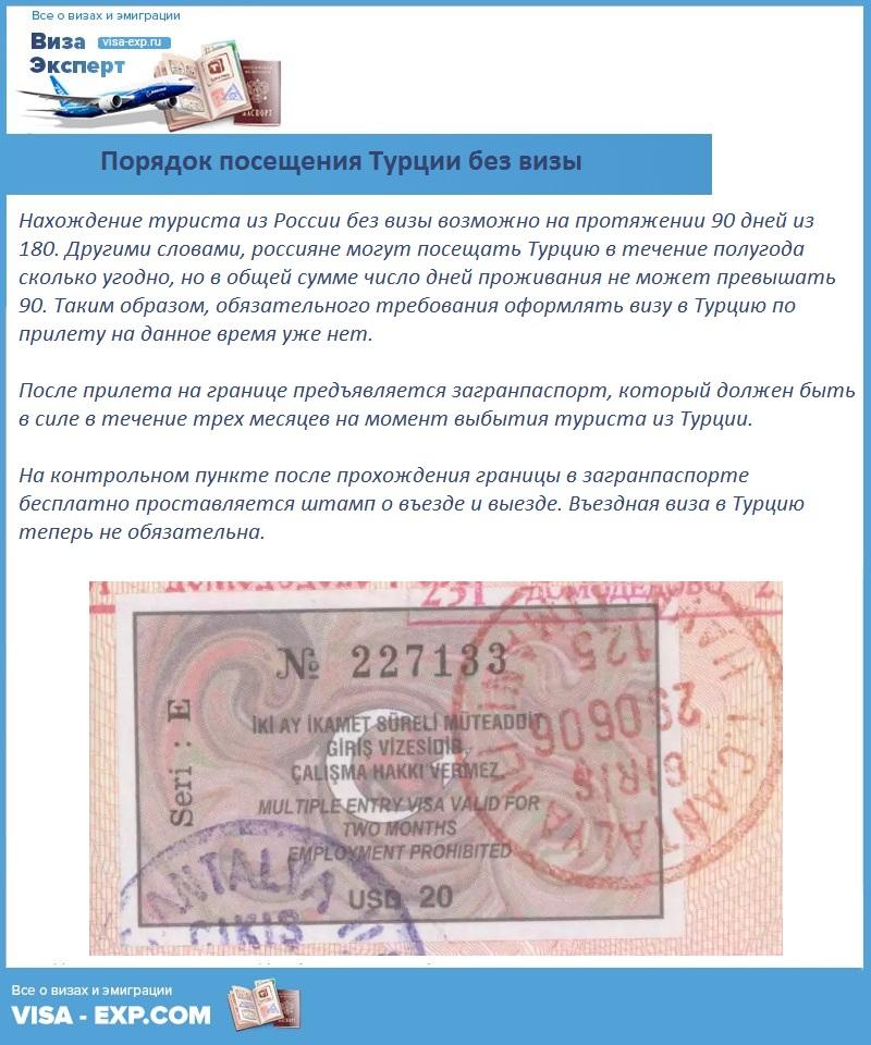 Порядок посещения Турции без визы