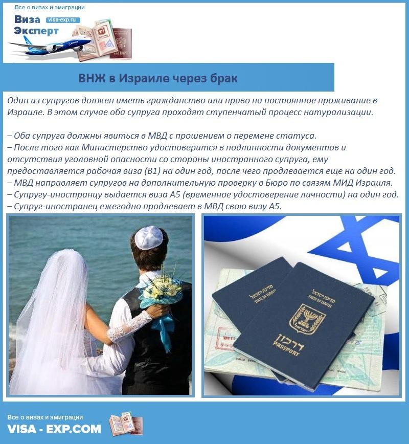 ВНЖ в Израиле через брак