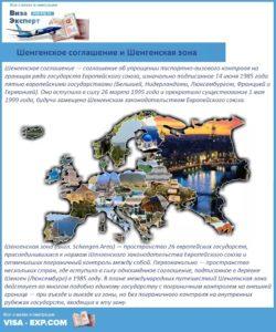 Шенгенское соглашение и Шенгенская зона