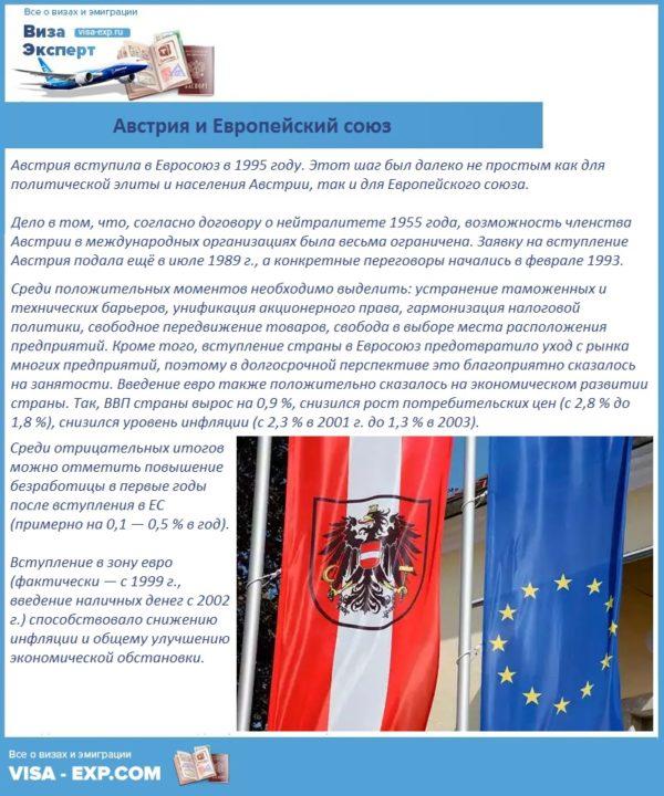 Австрия и Европейский союз