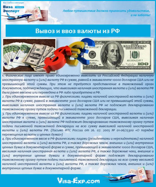 Вывоз и ввоз валюты из РФ