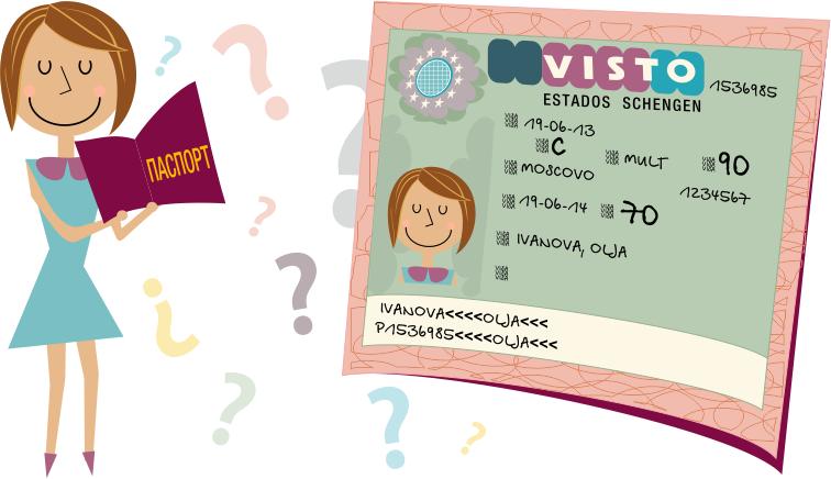 Стоимость оформления визы в Португалию — 35 евро (оплата в рублях, наличными) — консульский сбор за визу