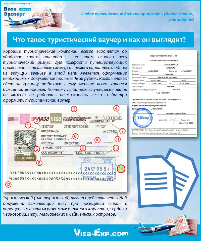 Паспорт — Википедия