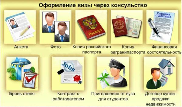 Документы для оформления визы в Турцию