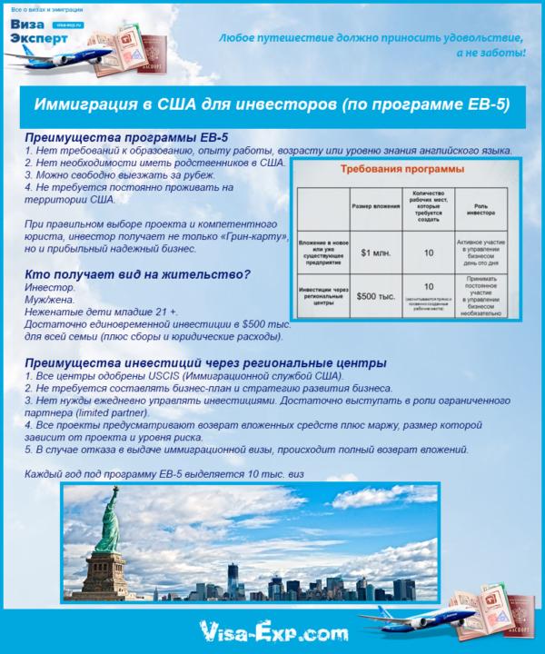 Иммиграция в США для инвесторов (по программе EB-5)