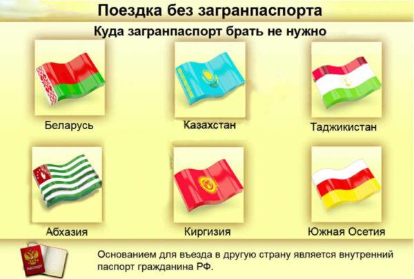 Куда не нужно брать загранпаспорт гражданину РФ