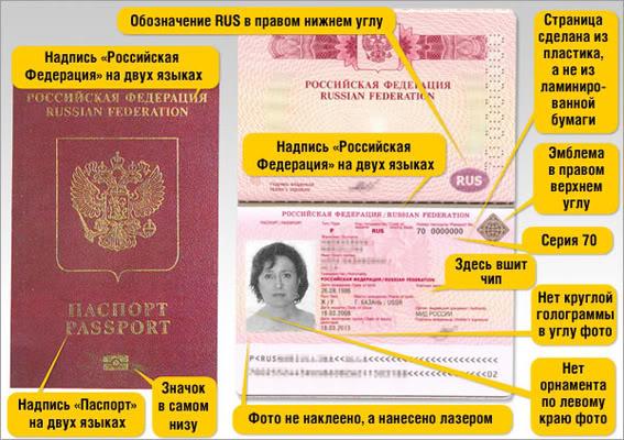 Оформление загранпаспорта старого образца сроки
