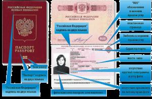 Особенности паспортов нового поколения