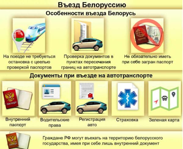 Особенности въезда в Беларусь