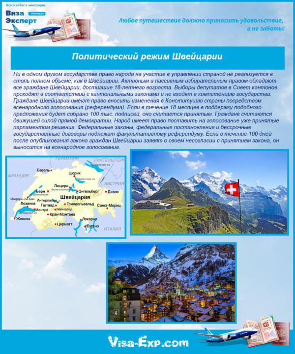 Политический режим Швейцарии