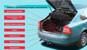 Список вещей, которые обязательно должны быть в автомобиле зимой
