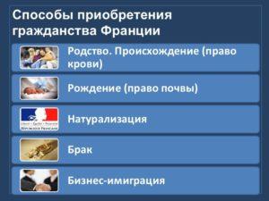 Способы приобретения гражданства Франции