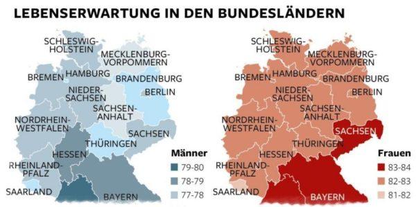 Средняя продолжительность жизни в Германии