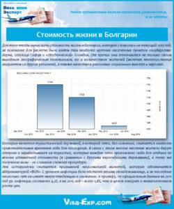 Стоимость жизни в Болгарии