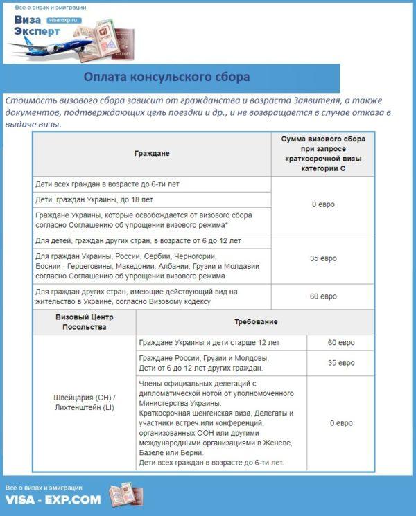 Оплата консульского сбора