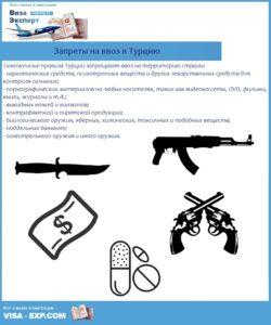 Запреты на ввоз в Турцию