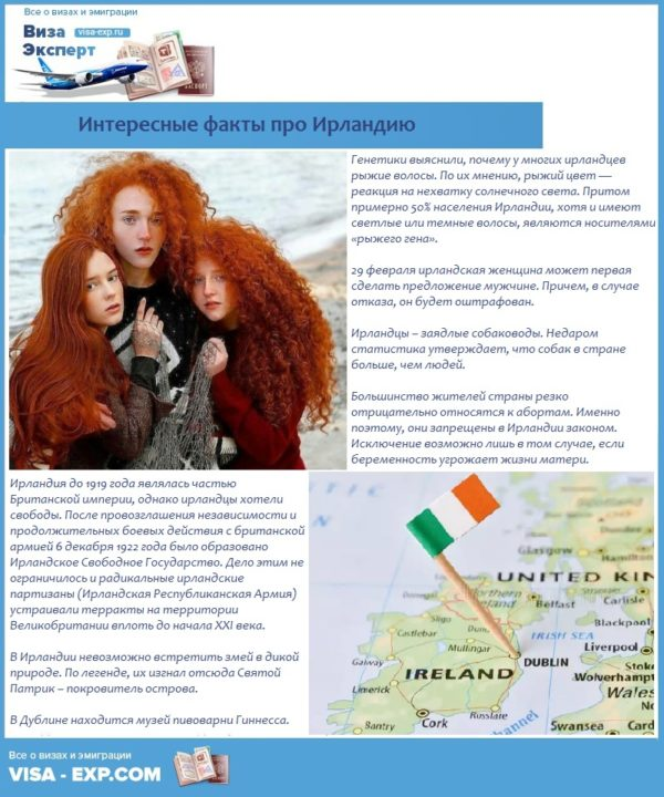 Интересные факты про Ирландию