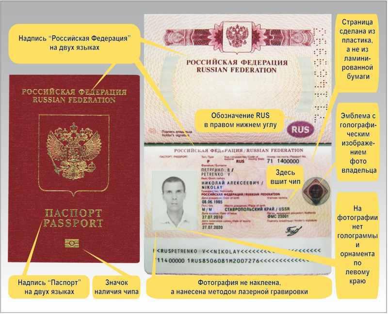 Документы на загранпаспорт для пенсионера