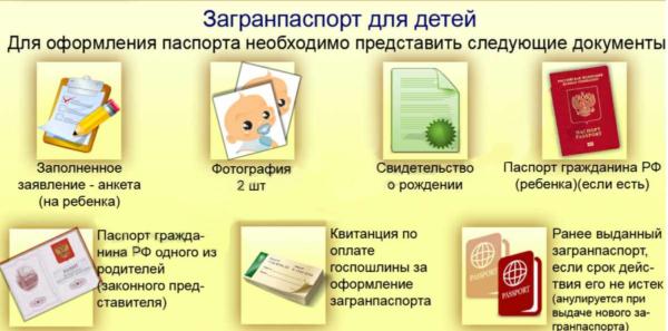 Документы для загранпаспорта для ребенка