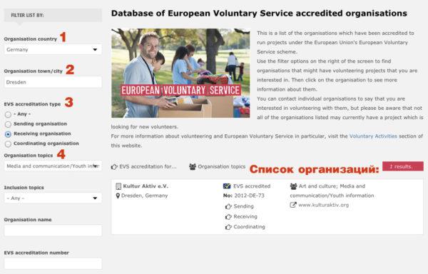 European Youth Portal с датабазой ВСЕХ EVS проектов