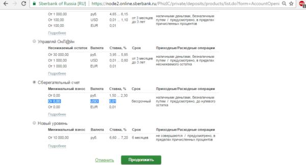 Изображение - Выписка из банка как получить kak-otkryt-dollarovyy-schet-v-sberbanke-onlayn-600x325