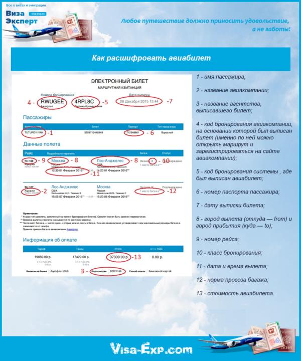 как проверить зарегистрирован ли авиабилет