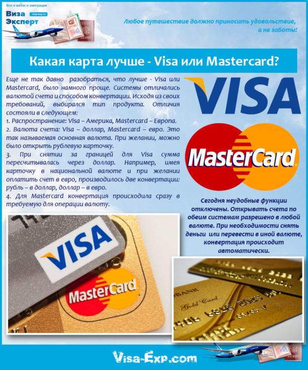Какая карта лучше - Visa или Mastercard