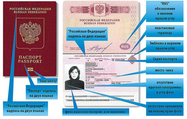 Обозначения на биометрическом загранпаспорте
