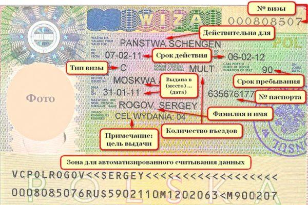 Обозначения на шенгенской визе