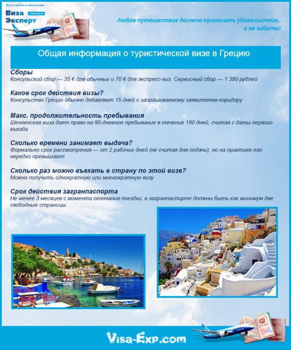 Общая информация о туристической визе в Грецию
