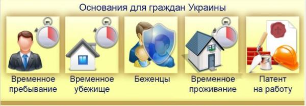 Основания получения гражданства для граждан Украины