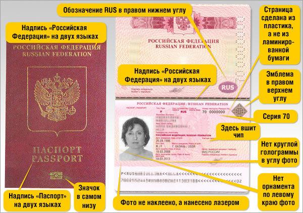 Отличия нового загранпаспорта
