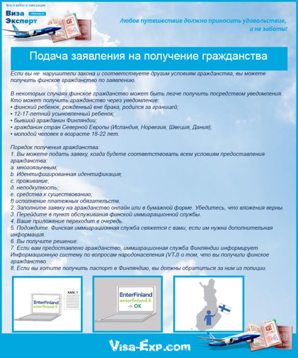Подача заявления на получение гражданства